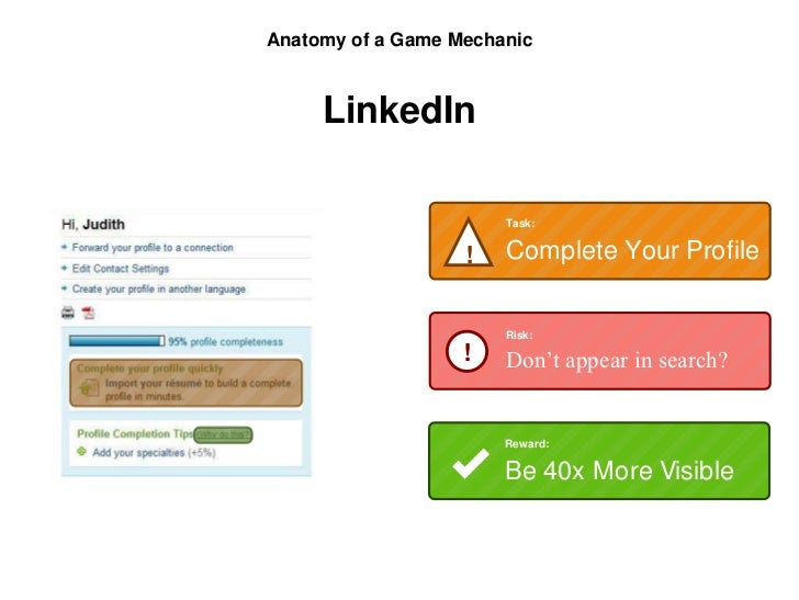 The Anatomy of a Game Mechanic