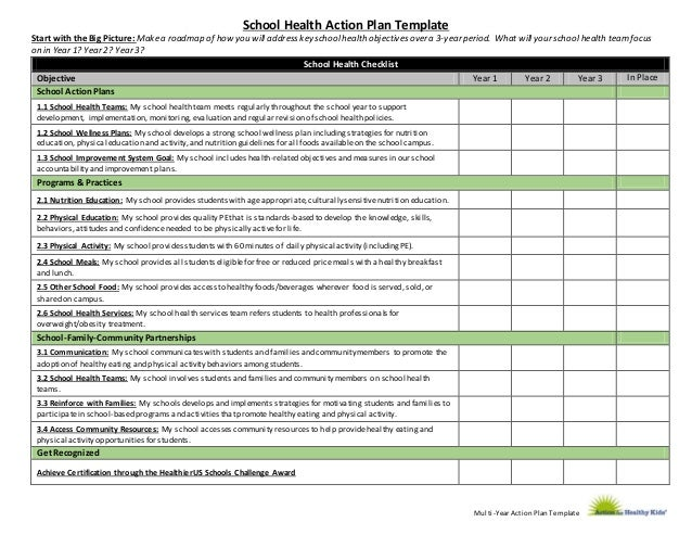 Game on action plan final 2014 1 for Nursing action plan template