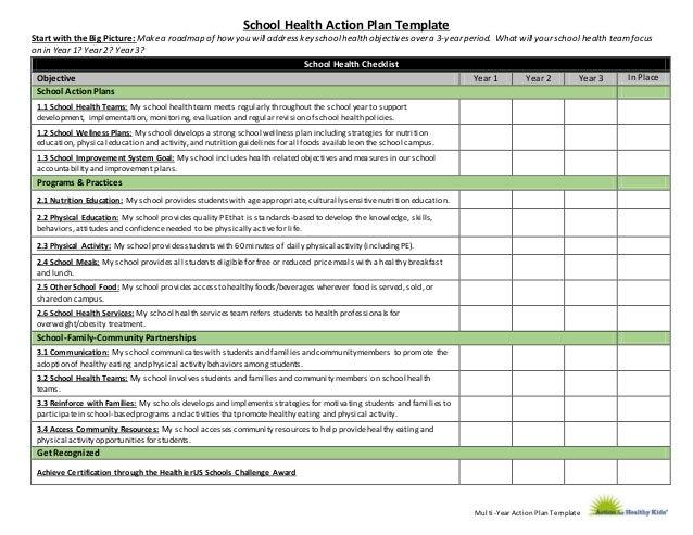 nursing action plan template - game on action plan final 2014 1