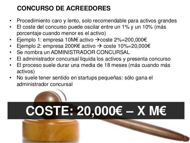 CONCURSO DE ACREEDORES EXPRESS  Opción recomendada para startups  1. VALORACION DE ACTIVOS Y PASIVOS  2. LIQUIDACION DE TO...
