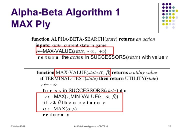Alpha-Beta Algorithm 1 MAX Ply 23-Mar-2009 Artificial Intelligence - CMT310 function  ALPHA-BETA-SEARCH( state )  returns ...