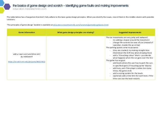 Games to Remix and Improve - Scratch