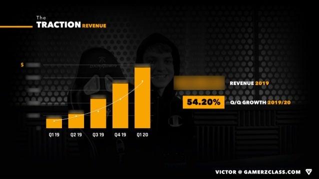$202.000 REVENUE 2019 REVENUE The TRACTION VICTOR @ GAMERZCLASS.COM 0 26.000 52.000 78.000 104.000 130.000 Q1 19 Q2 19 Q3 ...
