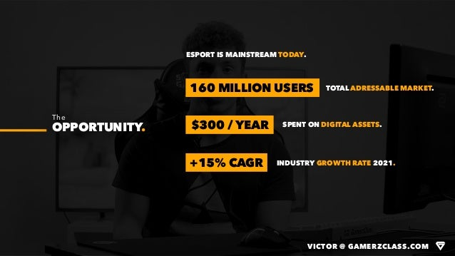 The OPPORTUNITY. ESPORT IS MAINSTREAM TODAY. +15% CAGR $300 / YEAR 160 MILLION USERS SPENT ON DIGITAL ASSETS. INDUSTRY GRO...