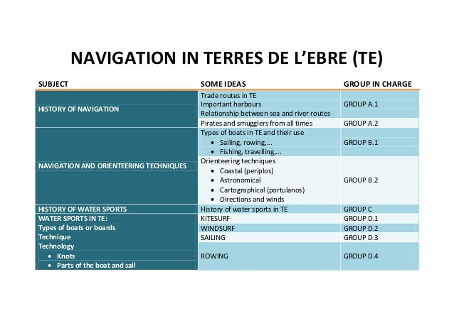 NAVIGATION IN TERRES DE L'EBRE (TE)SUBJECT SOME IDEAS GROUP IN CHARGEHISTORY OF NAVIGATIONTrade routes in TEImportant harb...