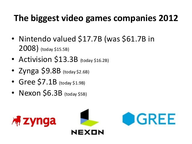 New Business Model Aug 2011 15M Jun 2012Feb 2012 50M in 50 days Dec 2011 Most games gradually became free with a virtual c...