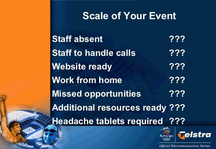 Scale of Your Event <ul><li>Staff absent ??? </li></ul><ul><li>Staff to handle calls ??? </li></ul><ul><li>Website ready ?...