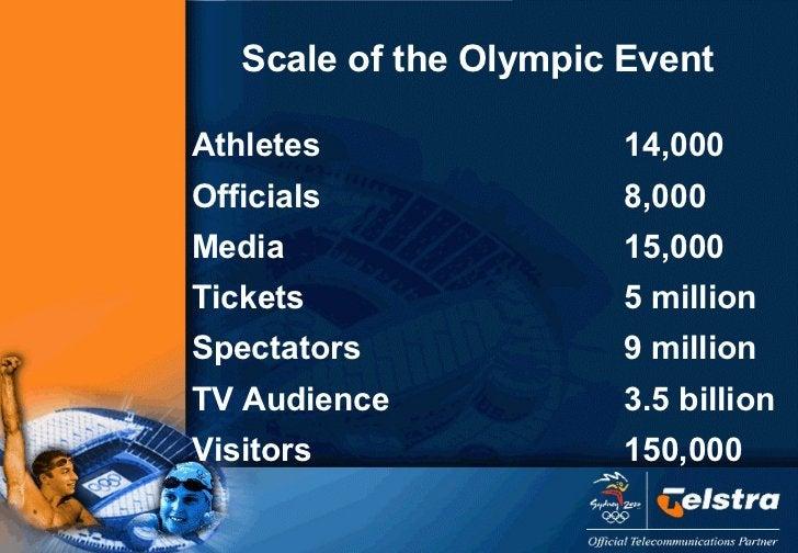 Scale of the Olympic Event <ul><li>Athletes 14,000 </li></ul><ul><li>Officials 8,000 </li></ul><ul><li>Media 15,000 </li><...