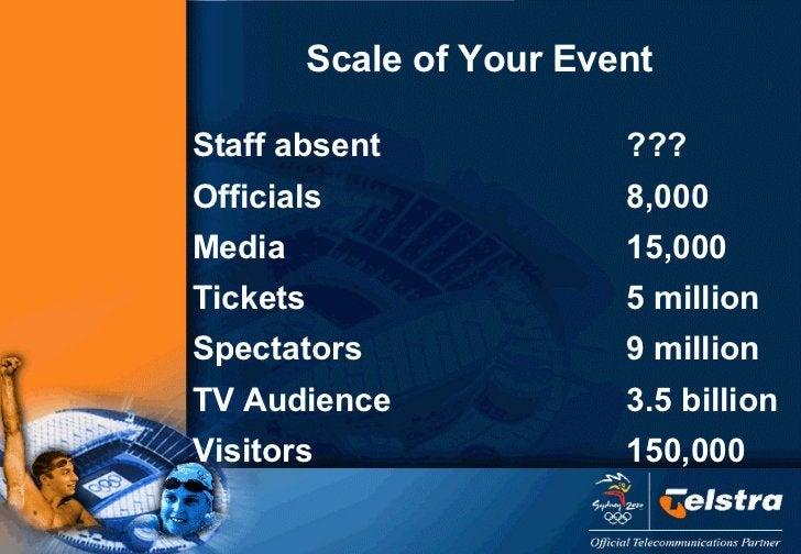 Scale of Your Event <ul><li>Staff absent ??? </li></ul><ul><li>Officials 8,000 </li></ul><ul><li>Media 15,000 </li></ul><u...