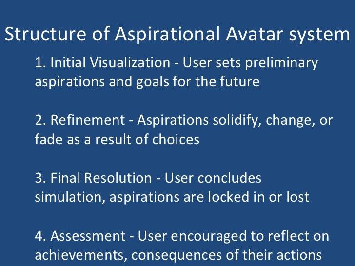 My Avatar is My Future
