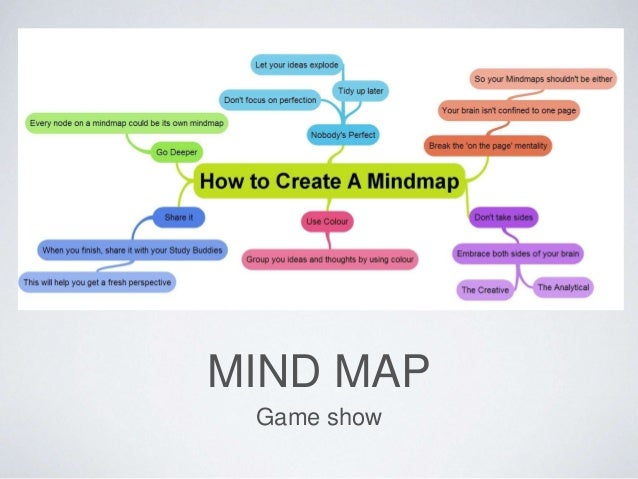 MIND MAP  Game show