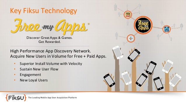 Key  Fiksu  Technology    Discover Great Apps & Games.  Get Rewarded.   High  Performance  A   Discovery  N...