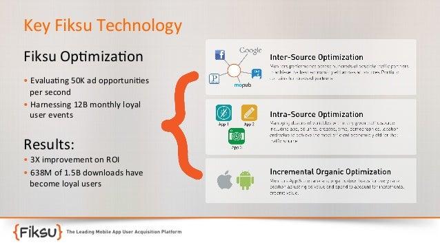 Key  Fiksu  Technology   Fiksu  Op:miza:on      •  Evalua:ng  50K  ad  opportuni:es          ...