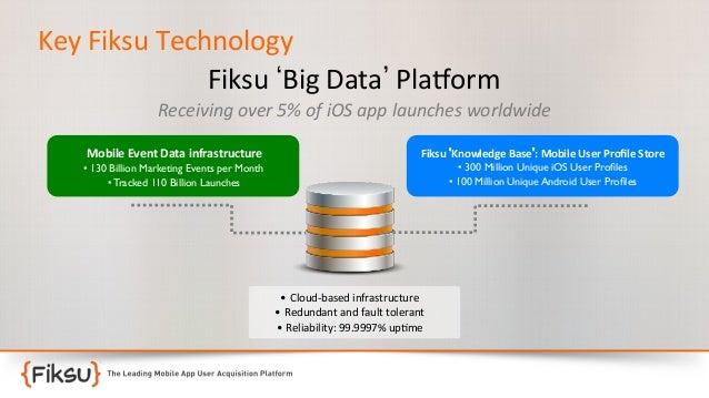 Key  Fiksu  Technology   Fiksu   Big  Data   Pla?orm       Receiving  over  5%  of  iOS  app  ...
