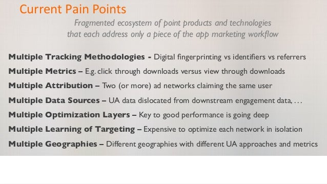 Current  Pain  Points   Fragmented ecosystem of point products and technologies that each address only a piece of th...