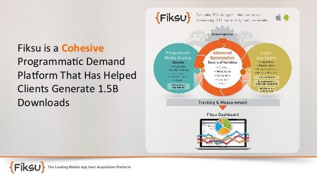 Fiksu  is  a  Cohesive   Programma:c  Demand   Pla?orm  That  Has  Helped   Clients  Generate  1.5...