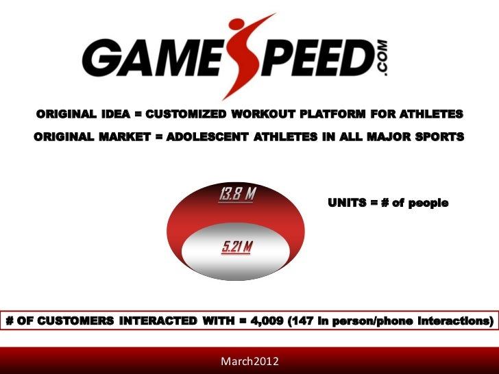 ORIGINAL IDEA = CUSTOMIZED WORKOUT PLATFORM FOR ATHLETES    ORIGINAL MARKET = ADOLESCENT ATHLETES IN ALL MAJOR SPORTS     ...