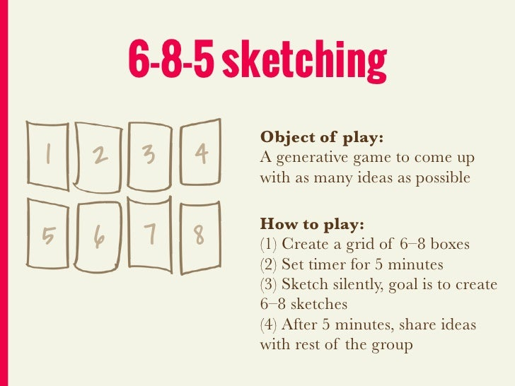 Games for ideationBrainwriting (p  82)includes