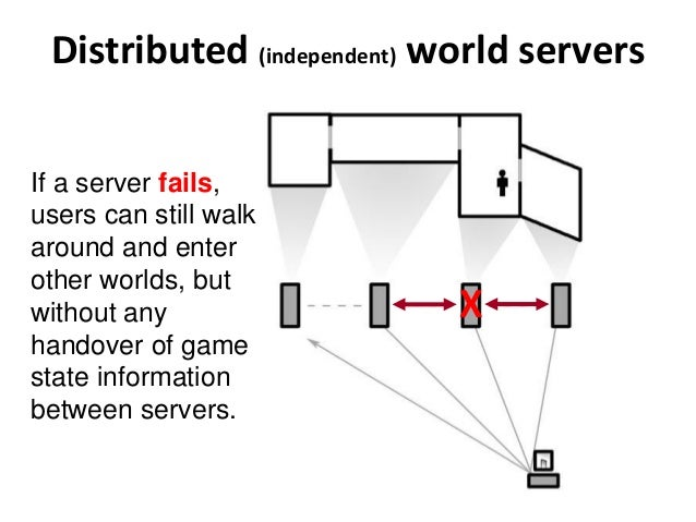 Gametech virtual worlds keynote handout