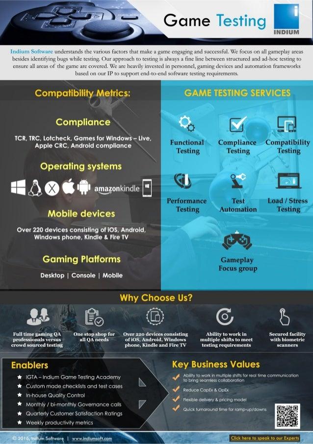 Game Testing at Indium Software