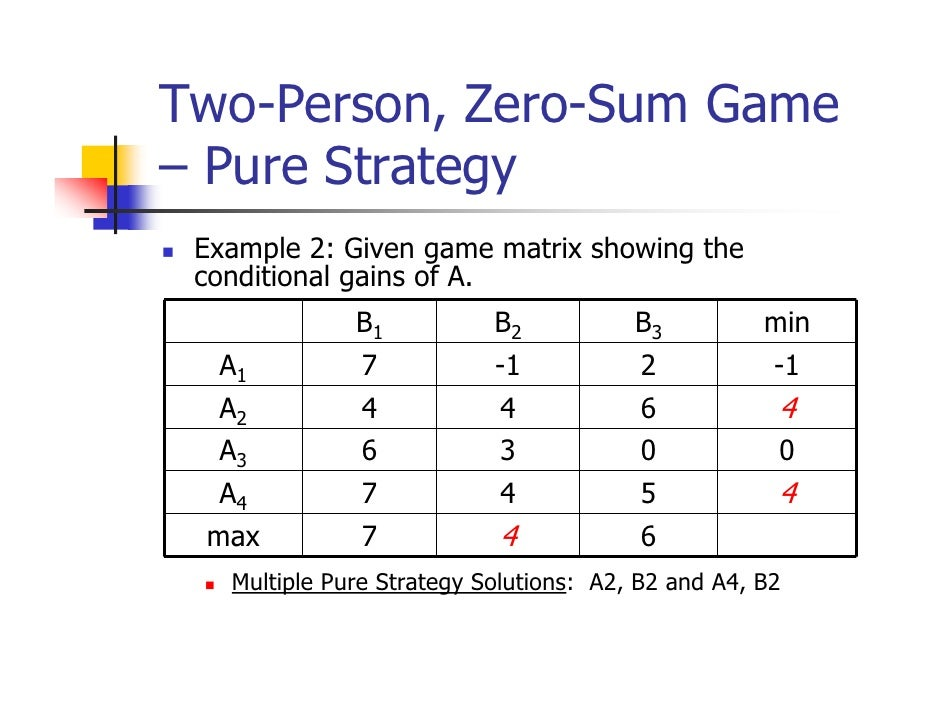Two-Person, Zero-Sum Game– Pure Strategy Example 2: Given game matrix showing the conditional gains of A.              B1 ...