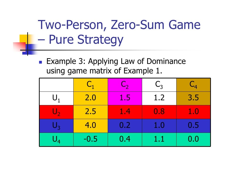 Two-Person, Zero-Sum Game– Pure Strategy Example 3: Applying Law of Dominance using game matrix of Example 1.           C1...