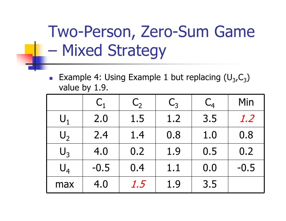 Two-Person, Zero-Sum Game– Mixed Strategy Example 4: Using Example 1 but replacing (U3,C3) value by 1.9.          C1      ...