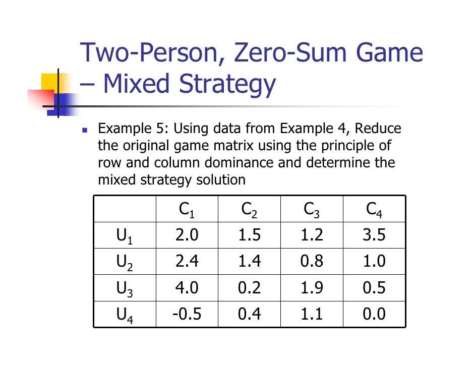 Two-Person, Zero-Sum Game– Mixed Strategy Example 5: Using data from Example 4, Reduce the original game matrix using the ...