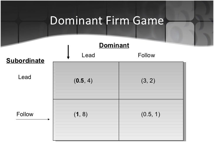 Dominant Firm Game Lead   Follow Dominant Subordinate Lead Follow ( 0.5 , 4) ( 1 , 8) (3, 2) (0.5, 1)