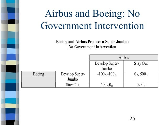 airbus versus boeing when is intervention not intervention Airbus and boeing need to increase output of narrowbody jets to burn off massive backlogs, but lofty production rates the two airframers are talking about probably cannot be sustained over the.