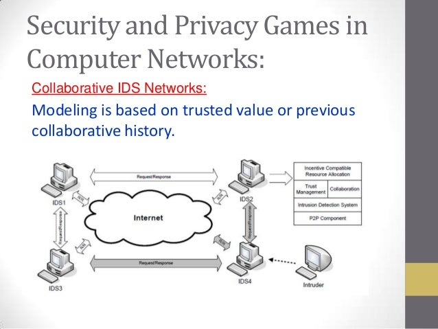A survey of game theory as applied to network security (2010)