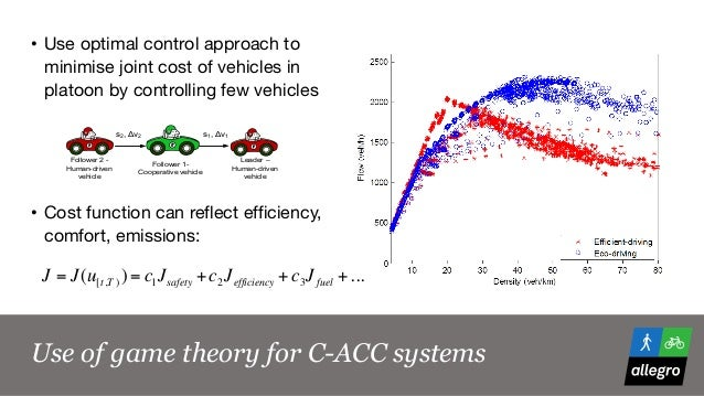 Control Of Autonomous Cars Using Game Theory