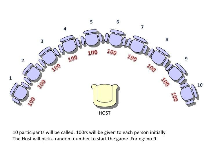 5<br />6<br />7<br />4<br />8<br />3<br />100<br />100<br />100<br />100<br />9<br />2<br />100<br />100<br />1<br />100<b...