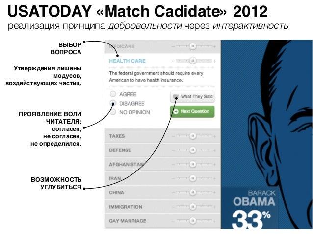 USATODAY «Match Cadidate» 2012 реализация принципа добровольности через интерактивность ВОЗМОЖНОСТЬ УГЛУБИТЬСЯ ВЫБОР ВОПРО...