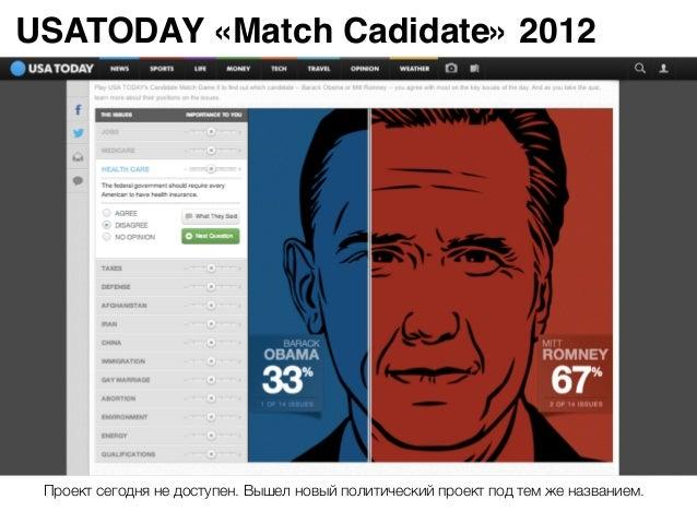 USATODAY «Match Cadidate» 2012 Проект сегодня не доступен. Вышел новый политический проект под тем же названием.