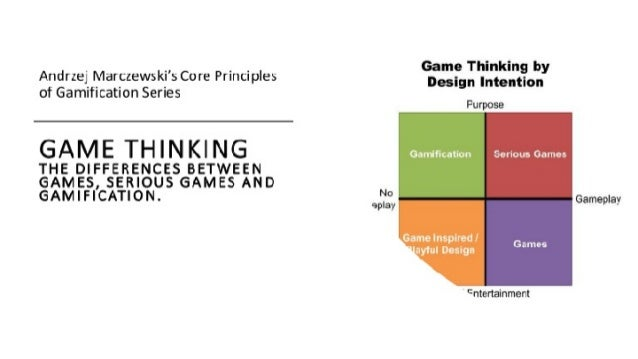 """""""I think gamification is probably more like   75% psychology and 25% technology.''   — Gabe Zichermann   Gamification.co"""