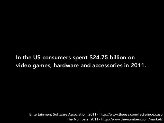 In the US consumers spent $24.75 billion onvideo games, hardware and accessories in 2011.Entertainment Software Associatio...