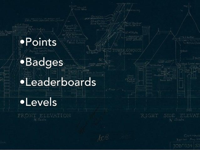 •Points•Badges•Leaderboards•Levels
