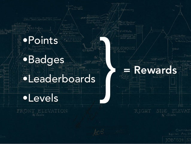 •Points•Badges•Leaderboards•Levels= Rewards}
