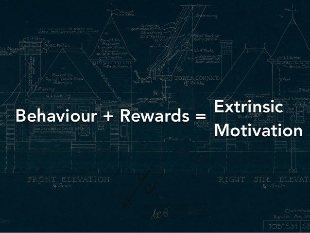 Behaviour + Rewards =ExtrinsicMotivation