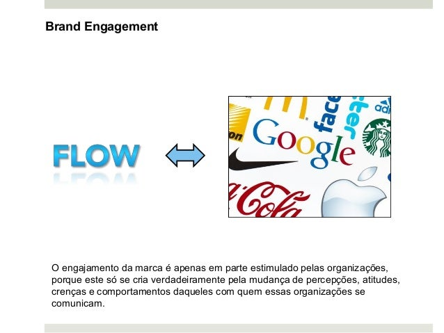 Brand Engagement O engajamento da marca é apenas em parte estimulado pelas organizações, porque este só se cria verdadeira...