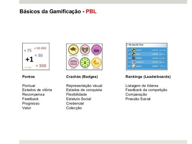 Básicos da Gamificação - PBL Pontos Pontuar Estados de vitória Recompensa Feedback Progresso Valor Rankings (Leaderboards)...