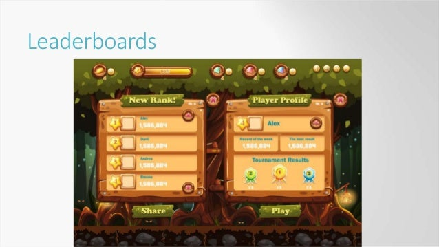 When using points, badges, and leaderboards: Allow for personalized leaderboards Structure leaderboards by groups Create a...