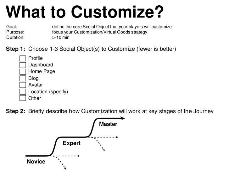 What to Customize?Goal:                 define the core Social Object that your players will customizePurpose:            ...