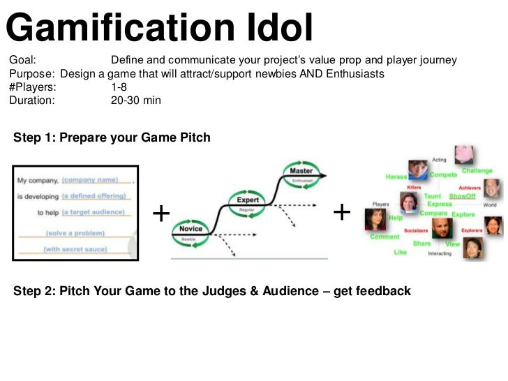 Gamification IdolGoal:              Define and communicate your project's value prop and player journeyPurpose: Design a g...
