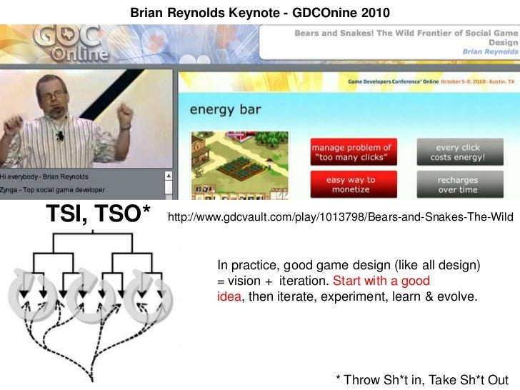 Brian Reynolds Keynote - GDCOnine 2010TSI, TSO*   http://www.gdcvault.com/play/1013798/Bears-and-Snakes-The-Wild          ...