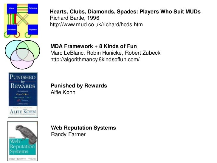 Hearts, Clubs, Diamonds, Spades: Players Who Suit MUDsRichard Bartle, 1996http://www.mud.co.uk/richard/hcds.htmMDA Framewo...