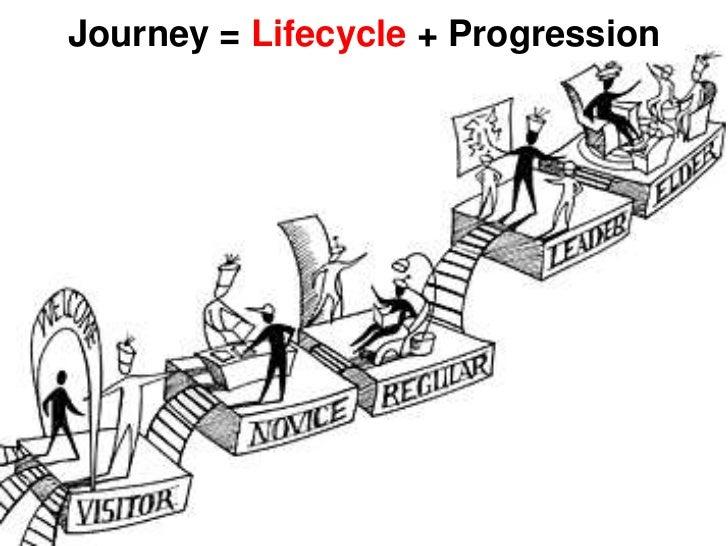 Journey = Lifecycle + Progression