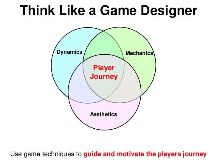 Think Like a Game Designer              Dynamics                Mechanics                          Player                 ...