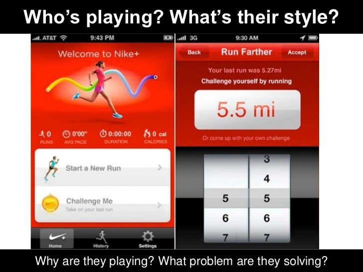 Who's playing? What's their style? Why are they playing? What problem are they solving?